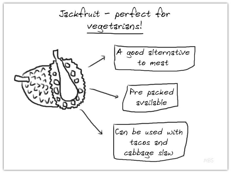 Jackfruit Post Op Diet